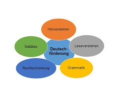 piktogramm_deutsch.jpg