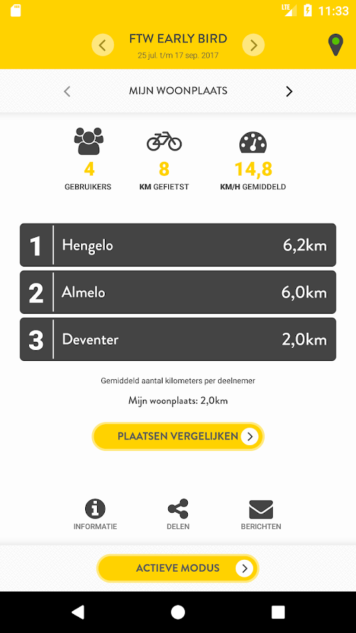 Fiets Tel-app: screenshot