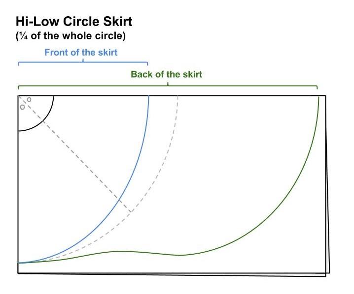 Making skirt pattern: High-Low Circle Skirt Dress - DIY Fashion Garments | fafafoom.com