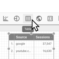 Adding a chart from the toolbar.