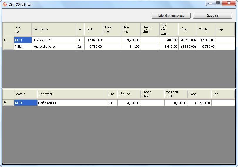 Lệnh sản xuất phần mềm kế toán 3tsoft