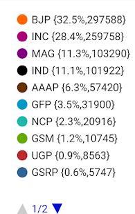 Election Result 2017 - náhled