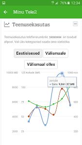 Tele2 Eesti screenshot 7