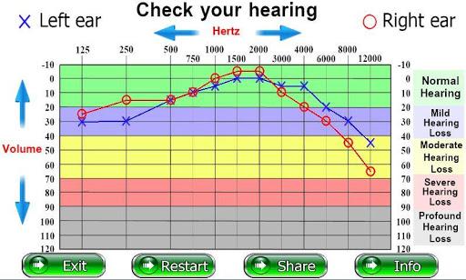 Check Your Hearing 0.0.5 screenshots 1