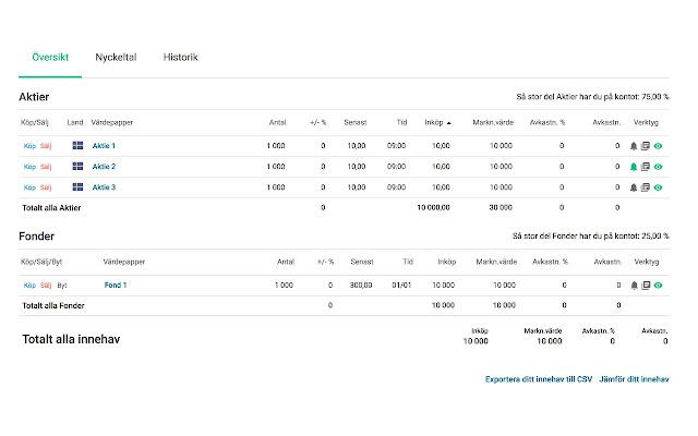 Exporta innehavsdata till CSV på Avanza