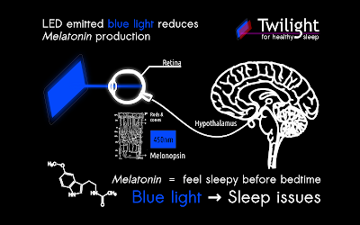 دانلود Twilight: Blue light filter