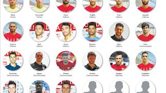 Estas son las caras del Almería.