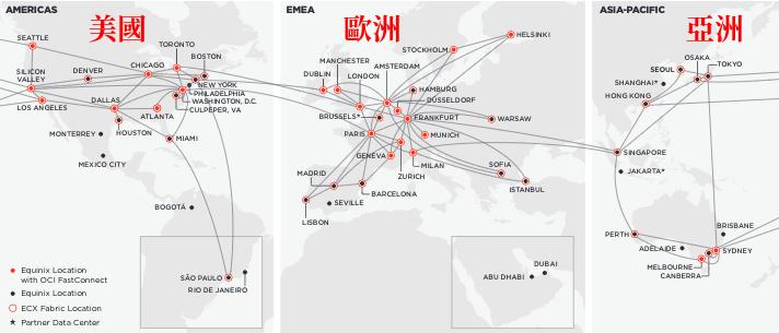EQIX 服務遍佈美洲、歐洲和亞洲