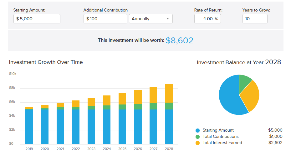 Smartasset Investment Calculator