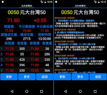 TW Stock - HD - náhled