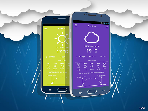 توقعات حالة الطقس في الإمارات