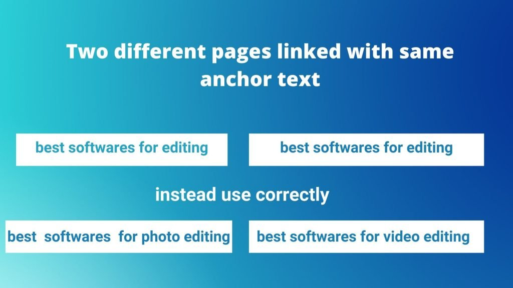 proper anchor text for diffrent pages - internal linking