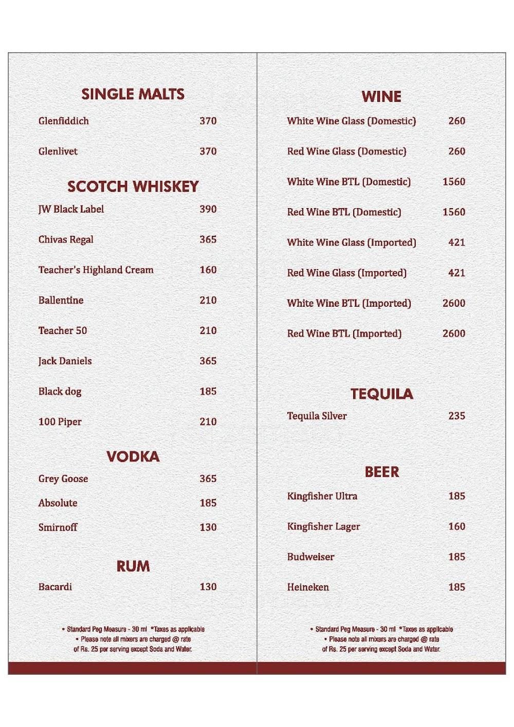 3B's - Buddies, Bar & Barbecues menu 12