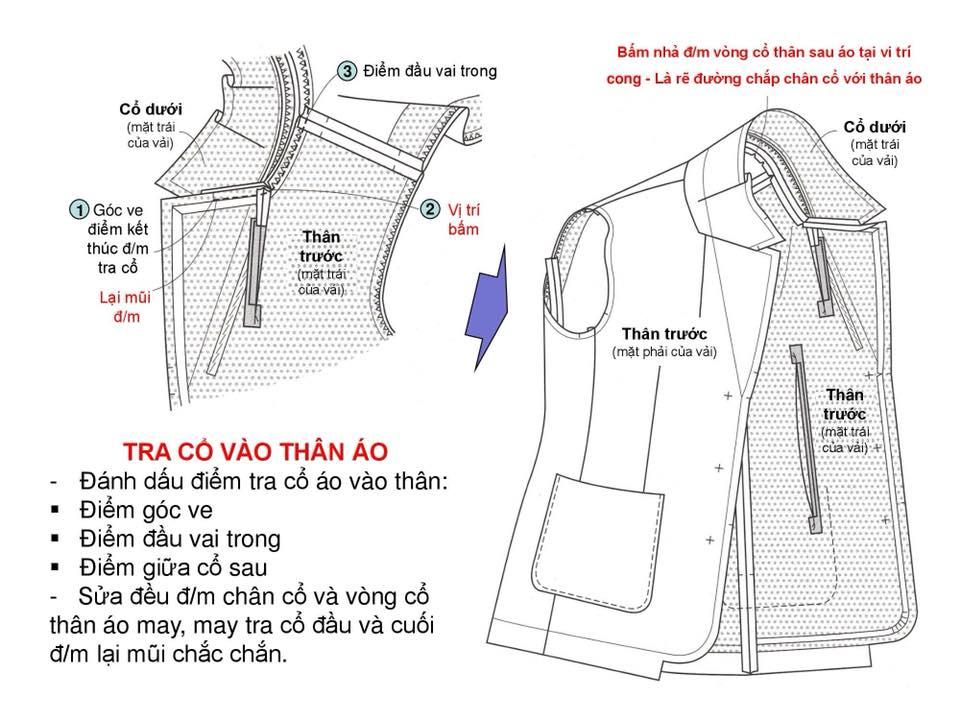 Bảng Size Thông Số Chuẩn Áo VEST NAM-NỮ Và Hướng Dẫn Cách Ráp Áo VEST 15