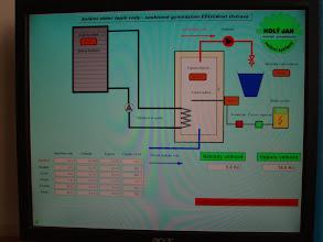 Photo: Údaje z ohřevu vody zaznamenané na monitoru.