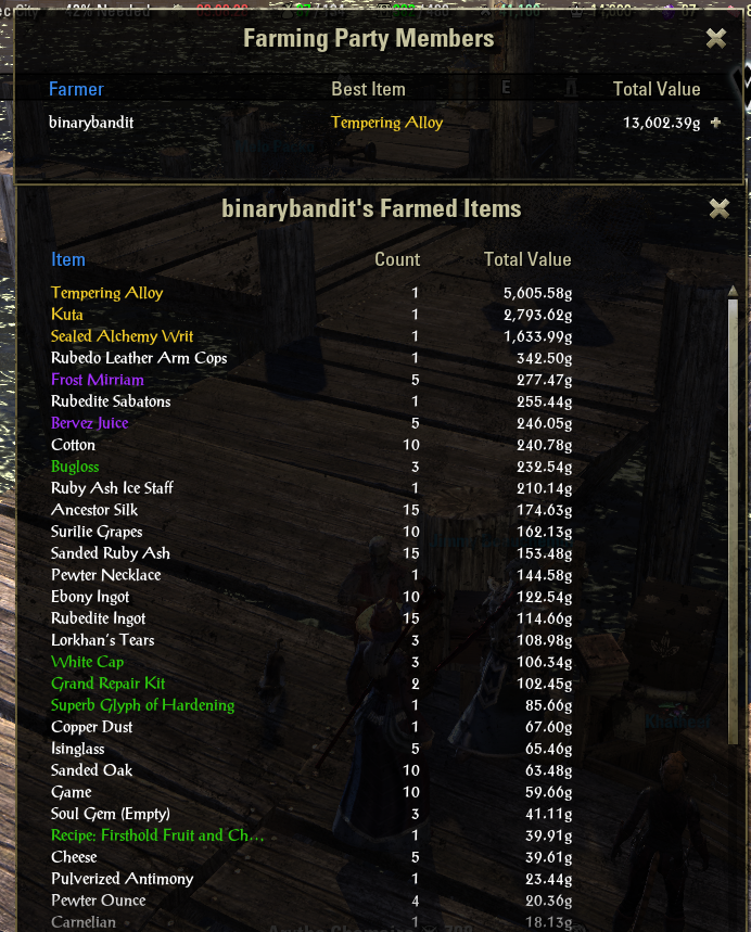 Clothier Survey Deshaan : clothier, survey, deshaan, Daily, Crafting, Guide, Mmoroom