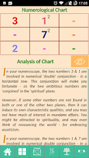 Numerology vedic free android apps on google play