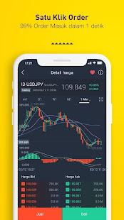 Download Forex Investing APK