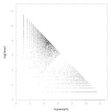 Photo: Decomposition of Harmonic primes - decomposition into weight * level + jump