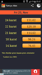 Daily Gold Price in Turkey - náhled