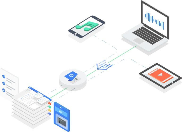 Renderização conceitual de dispositivos de Internet em rede que se comunicam pela Media Translation