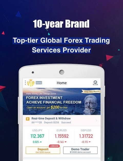 Gwfx forex peace total energy ventures investments definition