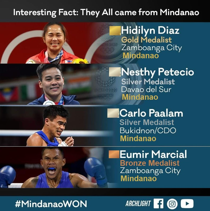 MindanaoWON Atlethes leads in collecting Medals at Tokyo Japan 2020 Olympics