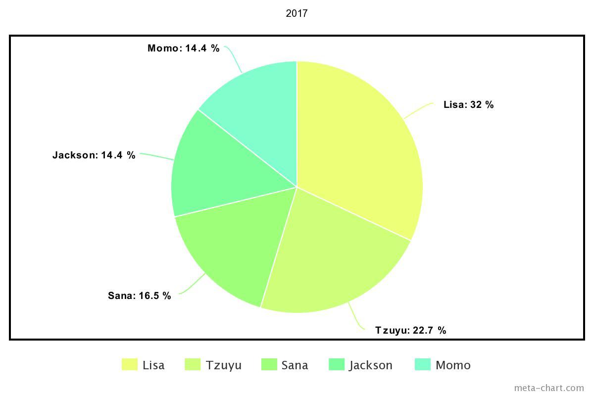 meta-chart - 2021-02-27T132638.869