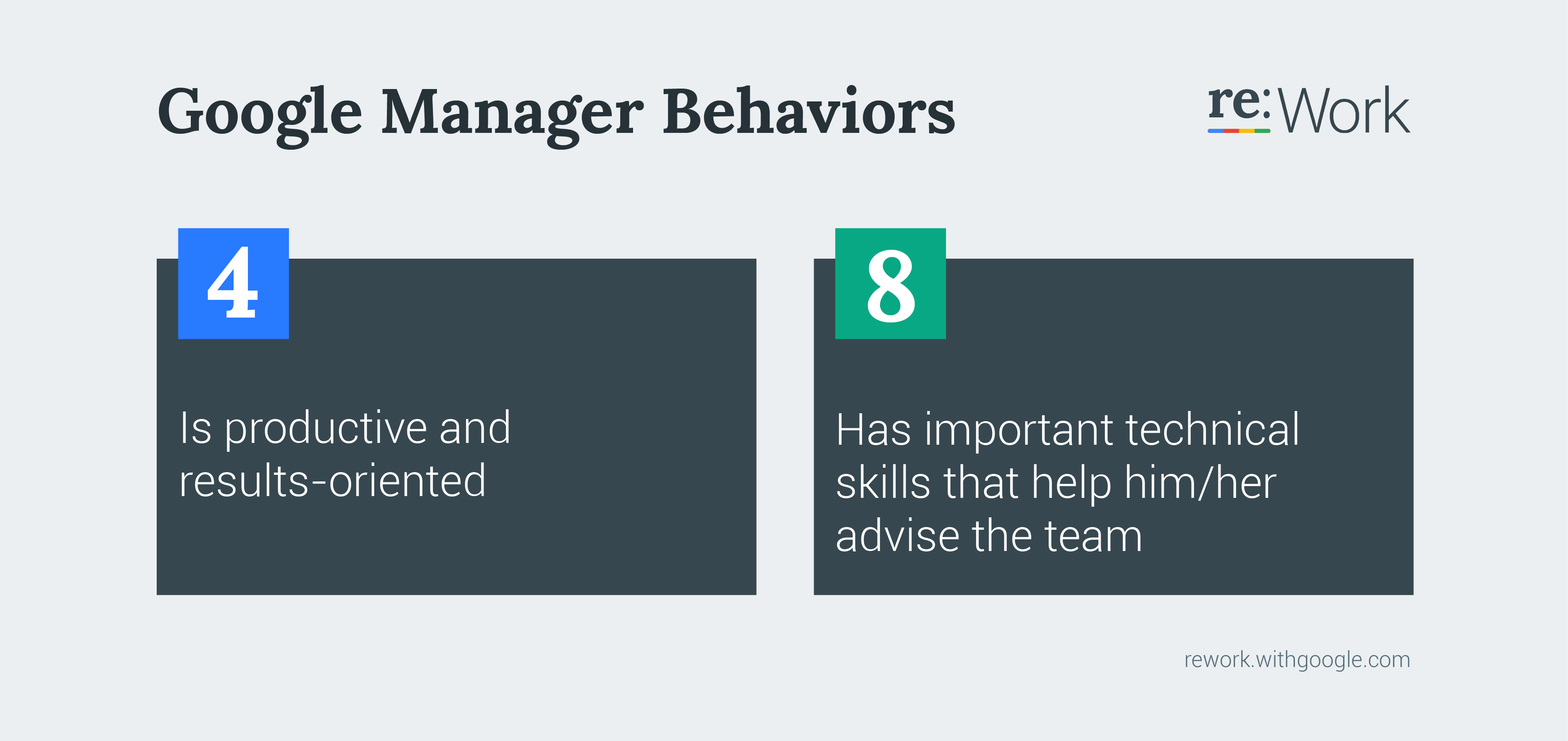 Google Manager Behaviors 4 Is productive and results-oriented. 8 Has important technical skills that help him/her advise the team.