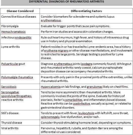 E:\Ammar Documents\ammar Doc\Course\table 2.jpg