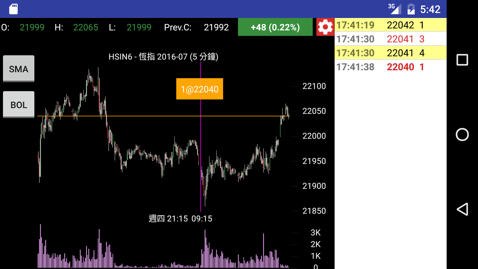 SPTrader Pro HD- screenshot