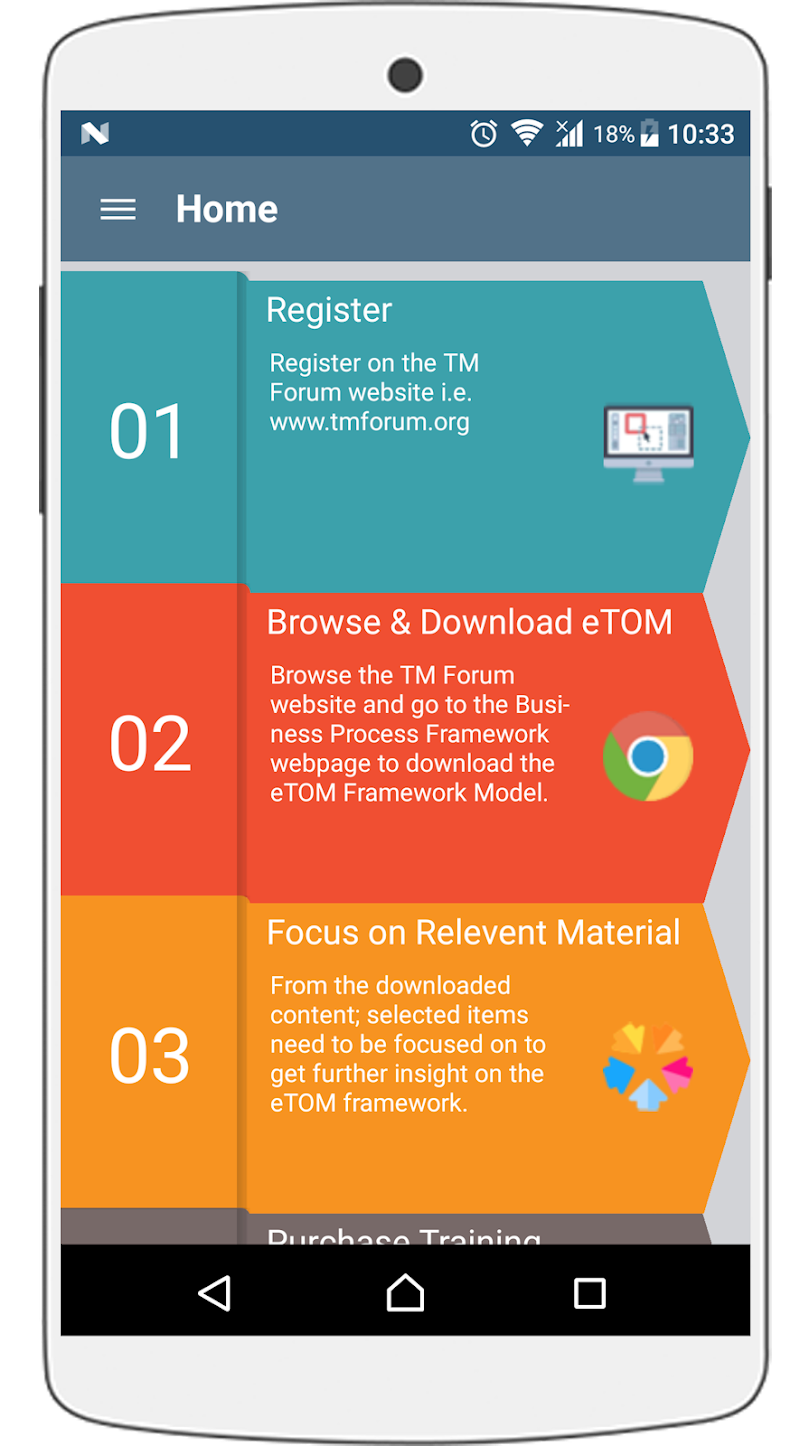 eTOM Certification Guide APK Cracked Free Download | Cracked