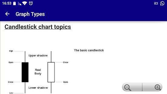 StockMarket Technical analysis- screenshot thumbnail