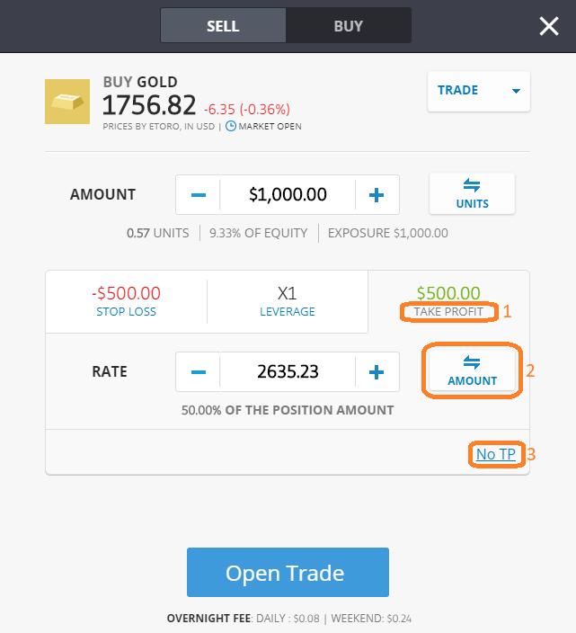 kako pratiti trgovanje kriptovalutama kripto uzeti profit
