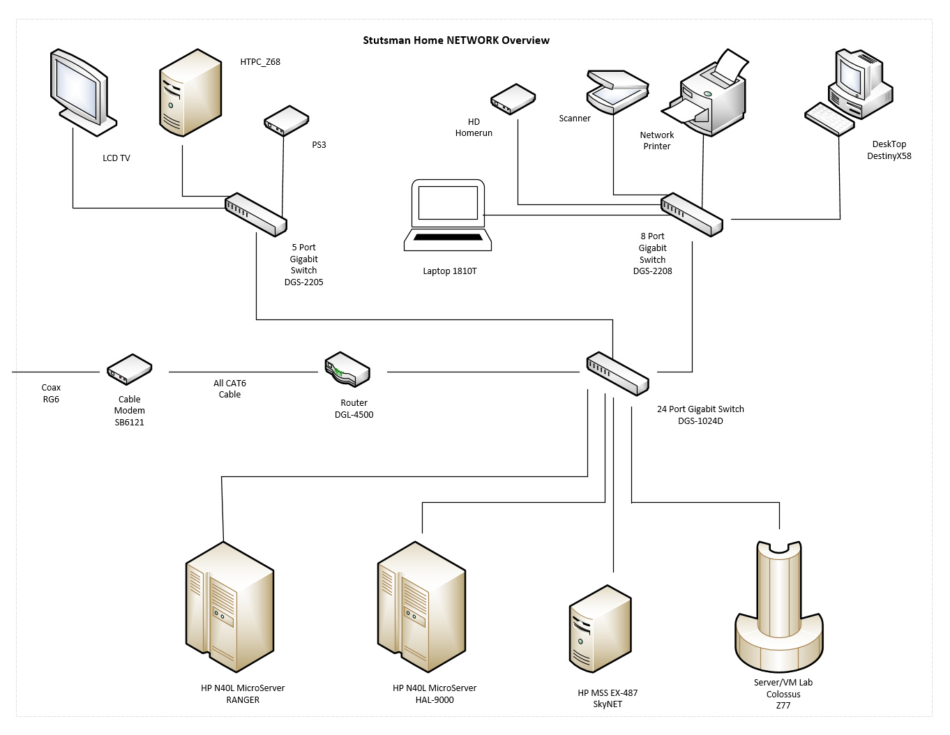 Cascaded Switch Wiring Diagram Home Network : 43 Wiring