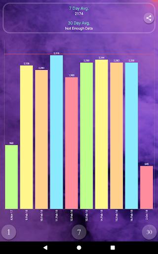 Calorie Counter - EasyFit free 3.5 screenshots 10