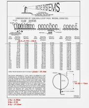 """Photo: Ma feuille de travail """"Directive Systems"""" trouvée sur Internet mais toutes les mesures sont en """"Inch"""" 1 inch=1pouce=25.4mm .Largeur des bandes 1/4 et 3/8 de pouce = 6.35 et 9.52"""