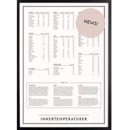 Innertemperaturer 30x40 cm