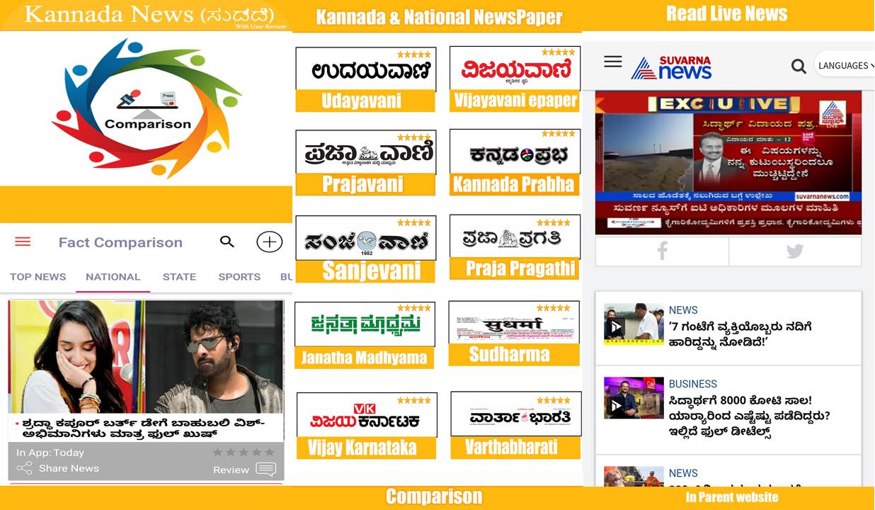 Tv9 kannada news headlines today