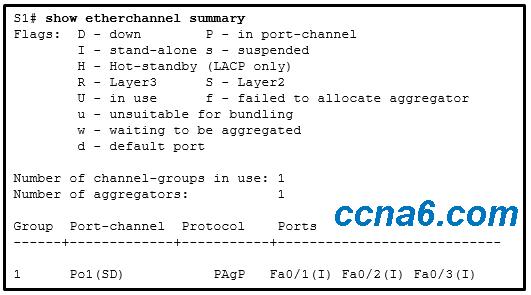 CCNA3 v6 0 Chapter 4 Exam Answers 100% – CEREXAM COM