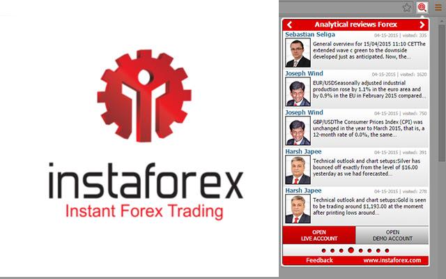 Forex analytics