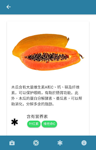 水果营养素