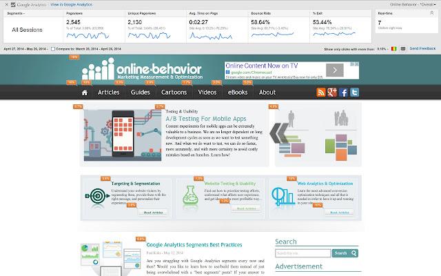 תוסף כרום Page Analytics