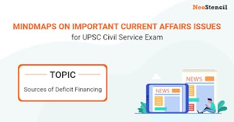 UPSC Current Affairs Issues - Mindmap : Sources of Deficit Financing