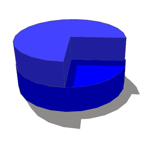 nummolt avatar image