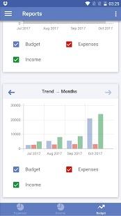 SayMoney Pro - Your finances - náhled