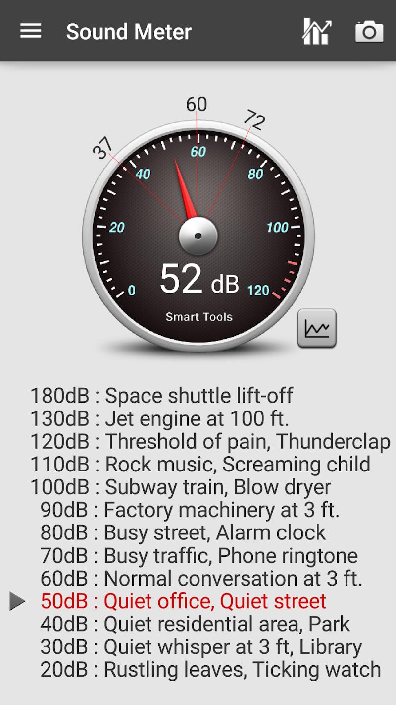 Sound Meter Pro Screenshot