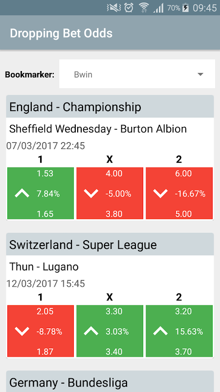 Download Dropping Bet Odds /Chicanery Detector APK + Mod APK