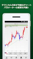 Screenshot of DMMFX Trade