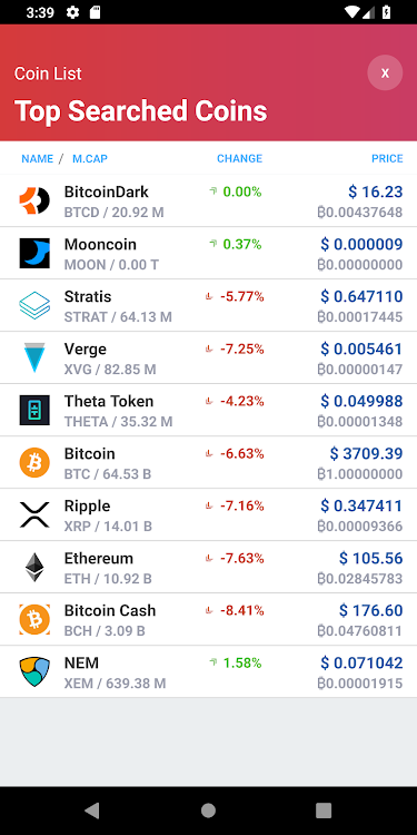 Cryptocurrency List - Cryptocurrency, Price – (Android Apps